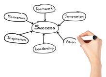 Donna di affari con lo schema di successo Immagini Stock Libere da Diritti