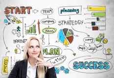 Donna felice di concetto di successo Immagine Stock