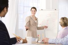 Donna sicura di affari che dà presentazione. immagine stock