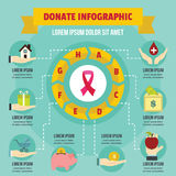 Donnez le concept infographic, style plat illustration stock