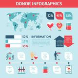 Donor Infographic Set Royalty Free Stock Image