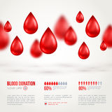 Donor Poster or Flyer. Blood Donation Lifesaving Royalty Free Stock Image