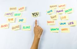 Mental Health Awareness Post It. Dont be ashamed of your emotion. Every emotion is valid royalty free stock image