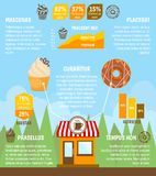 Donut cupcake infographic Stock Photo