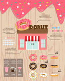 Donut Infographics