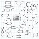 Нарисованная рукой карта разума эскиза doodle Doodle тип Стоковые Фото