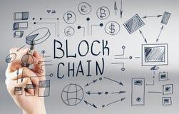 Doodle blockchain чертежа руки Стоковое Изображение