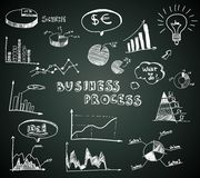 Doodle business diagrams set on blackboard Royalty Free Stock Photo