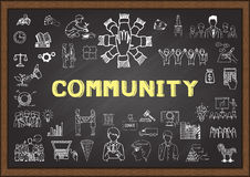 Doodle about community on chalkboard. Royalty Free Stock Photo