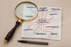 Doodle de la servilleta del concepto de la ciencia imagen de archivo