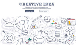 Doodle design style concept of creative idea, finding solution, brainstorming, creative thinking. Modern line style illustration f Royalty Free Stock Image