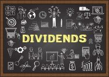 Doodle about dividends on chalkboard. Doodle about dividends  on chalkboard Stock Images