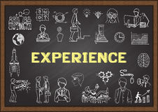 Doodle about experience on chalkboard Royalty Free Stock Photography