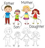 Doodle graphic of family. Illustration royalty free illustration