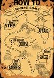 Doodle infographic Obraz Stock