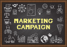Doodle about marketing campaign on chalkboard Royalty Free Stock Photo