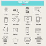 Doodle OMNI-Channel Concept Icons For Digital Marketing And Online Shopping.Illustration EPS10. Royalty Free Stock Photos
