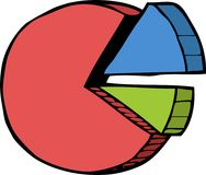 Doodle pie chart. On a white background vector illustration Stock Images