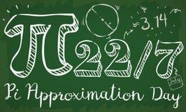 Doodle rysunki w matematyki klasie dla Pi aproksymaci dnia, Wektorowa ilustracja Zdjęcie Stock