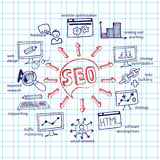 Doodle scheme main activities seo with icons. Stock Photos