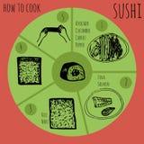 Doodle sushi Stock Image