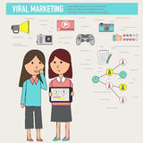 Doodle Viral marketing with business women vector.illustration E Royalty Free Stock Photo