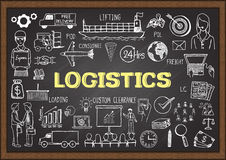 Doodles about logistics on chalkboard Stock Image