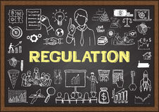 Doodles about regulation on chalkboard. Royalty Free Stock Photos