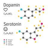 Dopamin und chemische Formeln des Serotoninhormonvektors vektor abbildung