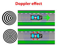 Doppler effect. Car police top view. Doppler effect. Change of wavelength caused by motion of the source. The Doppler effect can be observed for any type of wave Royalty Free Stock Images