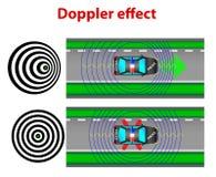 Doppler-Effekt lizenzfreie abbildung