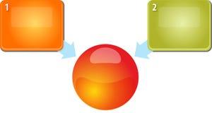 Dos en blanco el ejemplo interno del diagrama del negocio de la relación Imagenes de archivo