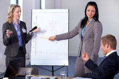 Dos hembras presentan el gráfico en carta de tirón Fotografía de archivo