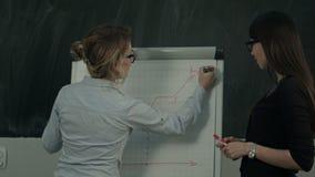 Dos hembras que colocan y que presentan el gráfico en flipchart durante la reunión de negocios metrajes