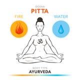 Dosha de Pitta - constitución física ayurvedic del tipo del cuerpo humano Ejemplo Editable con símbolos del fuego y del agua Foto de archivo