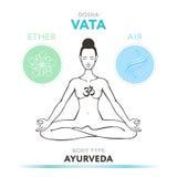 Dosha Vata - ayurveda Στοκ Φωτογραφία