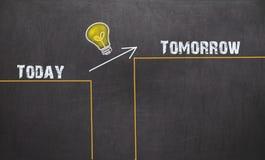 Doskonały Pomysł zmiany pojęcie - Dzisiaj i Jutro zdjęcia royalty free
