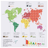 Dot Continent Of The World Map Infographic Royalty Free Stock Image