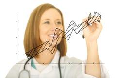 Dottore Drawing Upward Chart immagini stock