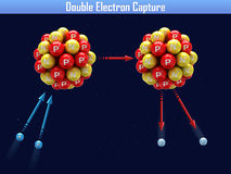 Double Electron Capture. The Double Electron Capture on dark background vector illustration