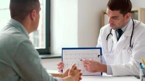 Doutor que mostra o cardiograma ao paciente no hospital video estoque