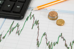 Dow Jones Business chart with calculator, coins and pencil indicates the maximum royalty free stock photos