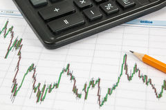 Dow Jones Business chart with calculator and pencil indicates the maximum. Dow Jones Business chart with calculator and pencil indicates maximum Royalty Free Stock Photos