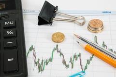 Dow Jones Business-Diagramm mit Taschenrechner, Büroklammern, Münzen und Bleistift lizenzfreie stockfotos