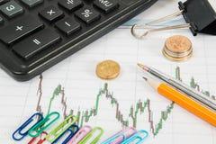 Dow Jones Business-Diagramm mit Taschenrechner, Büroklammern, Münzen und Bleistift stockfotos