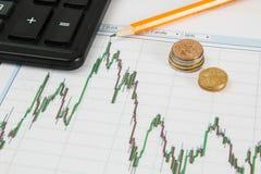 Dow Jones Business-Diagramm mit Taschenrechner, Münzen und Bleistift zeigt das Maximum an lizenzfreie stockfotos