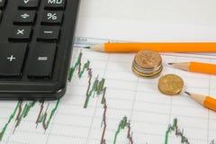 Dow Jones Business-Diagramm mit Taschenrechner, Münzen und Bleistift zeigt das Maximum an Lizenzfreies Stockbild