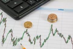 Dow Jones Business-Diagramm mit Taschenrechner, Münzen und Bleistift zeigt das Maximum an lizenzfreie stockbilder