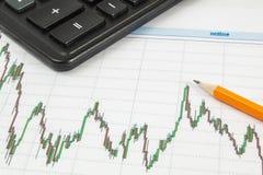 Dow Jones Business-Diagramm mit Taschenrechner und Bleistift zeigt das Maximum an stockfotos