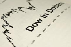 Dow Jones en dólares Foto de archivo libre de regalías
